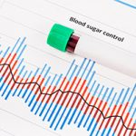 Maintaining healthy blood glucose levels with dietary supplements