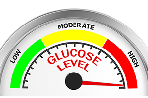 Continuous Glucose Monitors (CGMs): A Review