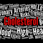 Cholesterol guidelines: Epic fail
